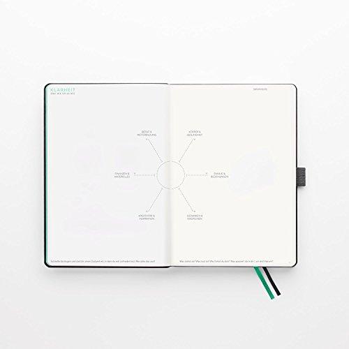 KLARHEIT ® | Life-Coach + Kalender | Der A5-Organizer für mehr Überblick, Struktur und Fokus im Alltag | Selbstcoaching-Tool, Wochenplaner für Termine, Notizbuch | (undatiert, beginne jederzeit) - 8