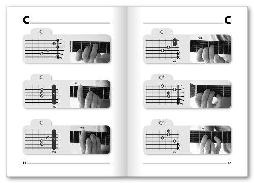 Gitarren-Grifftabelle für Linkshänder -