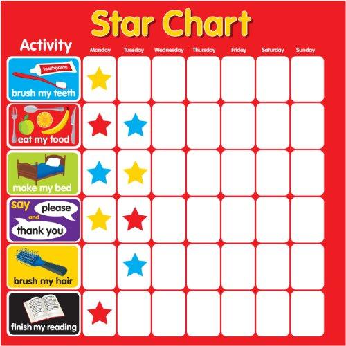 Belohnungstafel / Star Chart (magnetisch, 32 x 32 cm)